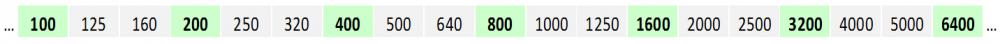 """ISO-Wertreihe. Die grünen Werte sind """"ganze"""" Stufen, die jeweils zu einer Verdopplung der Empfindlichkeit führen"""