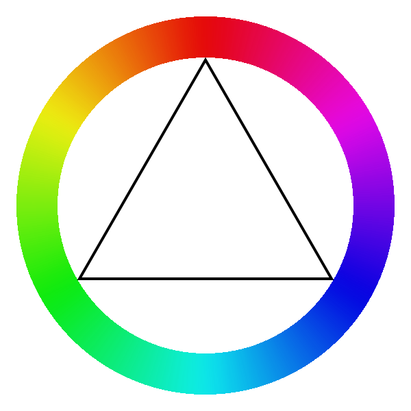 Farbkreis (Quelle: Wikipedia)